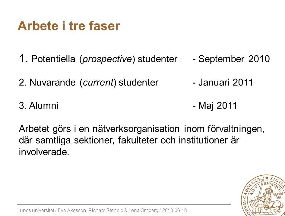 Lunds universitet / Eva Åkesson, Richard Stenelo & Lena Örnberg / 2010-06-18 Arbete i tre faser 1. Potentiella (prospective) studenter- September 2010