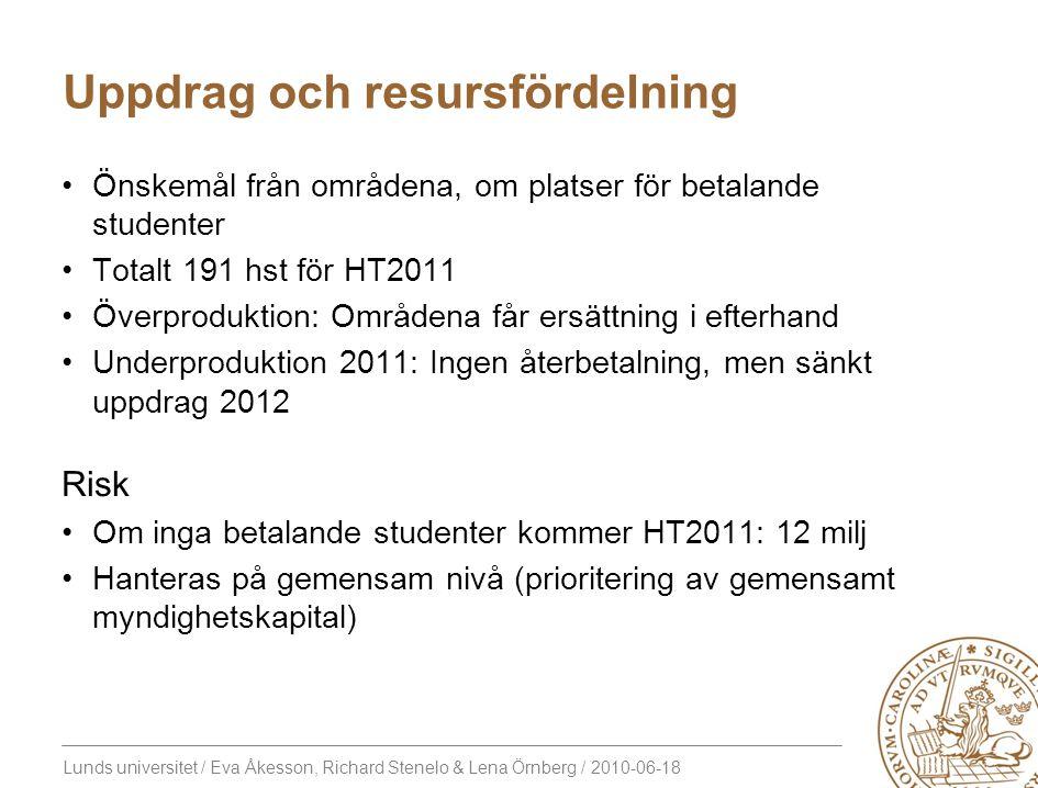 Lunds universitet / Eva Åkesson, Richard Stenelo & Lena Örnberg / 2010-06-18 Uppdrag och resursfördelning Önskemål från områdena, om platser för betal