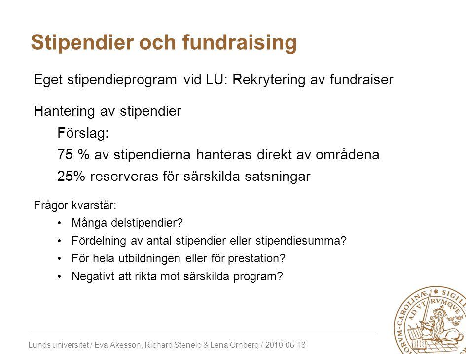 Lunds universitet / Eva Åkesson, Richard Stenelo & Lena Örnberg / 2010-06-18 Stipendier och fundraising Eget stipendieprogram vid LU: Rekrytering av fundraiser Hantering av stipendier Förslag: 75 % av stipendierna hanteras direkt av områdena 25% reserveras för särskilda satsningar Frågor kvarstår: Många delstipendier.