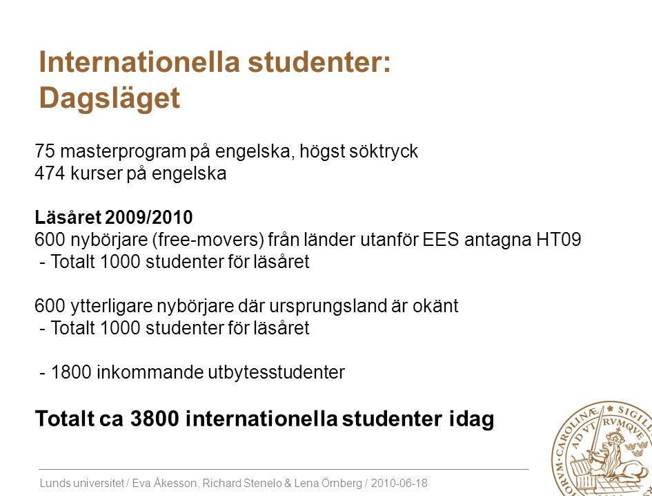 Lunds universitet / Eva Åkesson, Richard Stenelo & Lena Örnberg / 2010-06-18 Internationella studenter: Dagsläget 75 masterprogram på engelska, högst söktryck 474 kurser på engelska Läsåret 2009/2010 600 nybörjare (free-movers) från länder utanför EES antagna HT09 - Totalt 1000 studenter för läsåret 600 ytterligare nybörjare där ursprungsland är okänt - Totalt 1000 studenter för läsåret - 1800 inkommande utbytesstudenter Totalt ca 3800 internationella studenter idag
