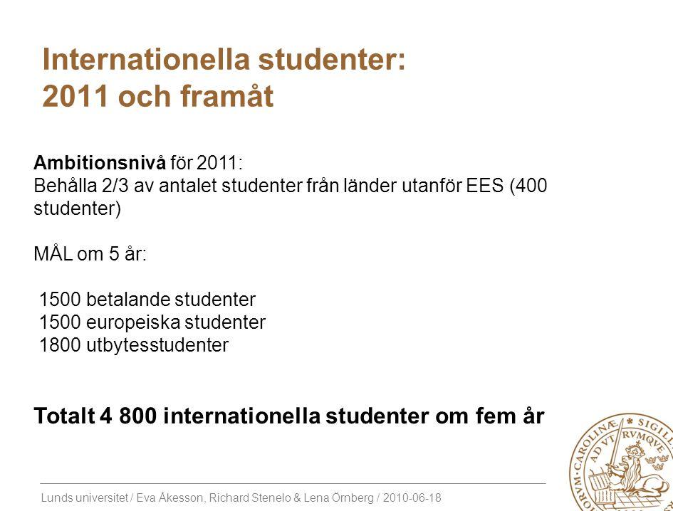 Lunds universitet / Eva Åkesson, Richard Stenelo & Lena Örnberg / 2010-06-18 Internationella studenter: 2011 och framåt Ambitionsnivå för 2011: Behåll