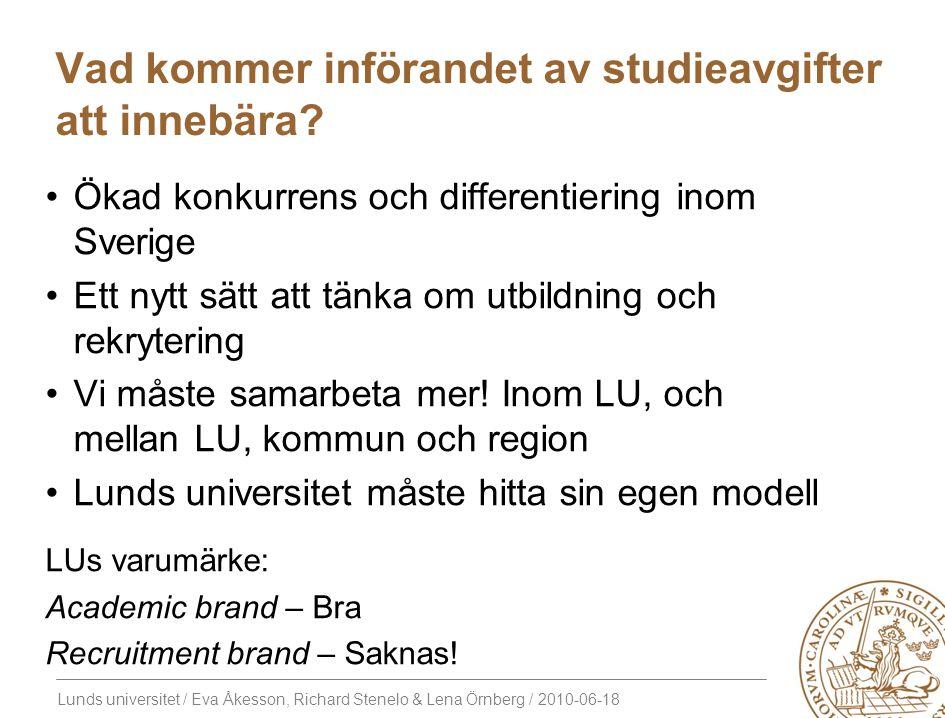 Lunds universitet / Eva Åkesson, Richard Stenelo & Lena Örnberg / 2010-06-18 Vad kommer införandet av studieavgifter att innebära? Ökad konkurrens och