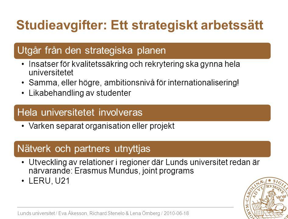 Lunds universitet / Eva Åkesson, Richard Stenelo & Lena Örnberg / 2010-06-18 Studieavgifter: Ett strategiskt arbetssätt Utgår från den strategiska pla