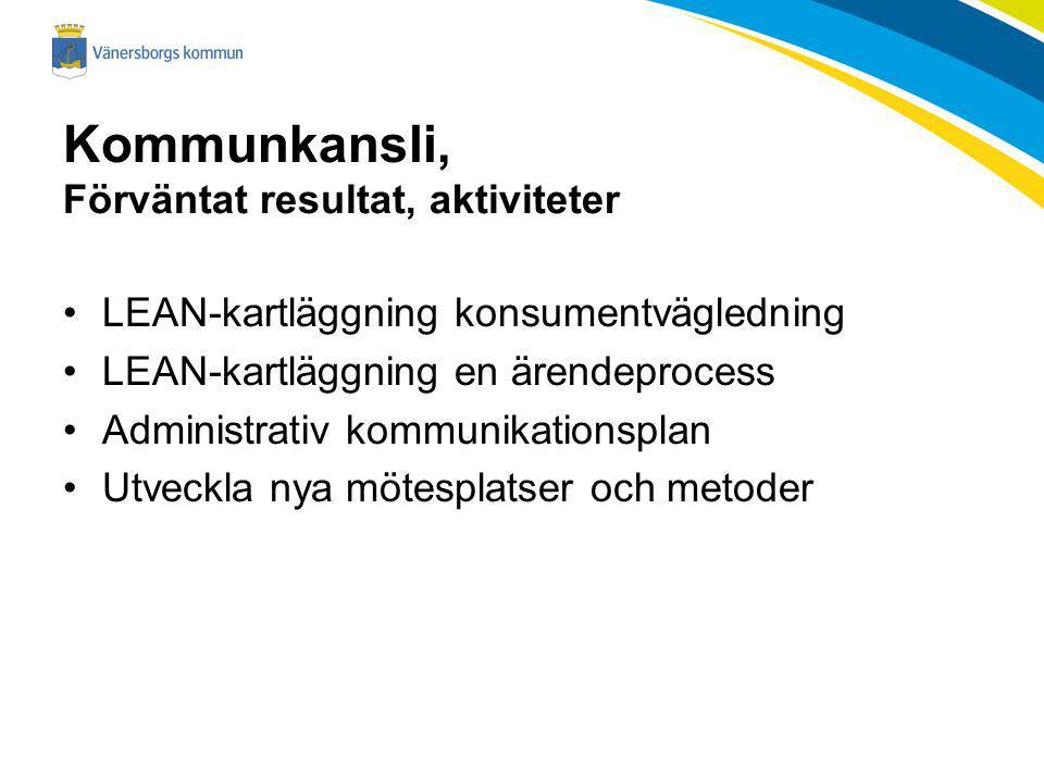 Kommunkansli, Förväntat resultat, aktiviteter LEAN-kartläggning konsumentvägledning LEAN-kartläggning en ärendeprocess Administrativ kommunikationsplan Utveckla nya mötesplatser och metoder