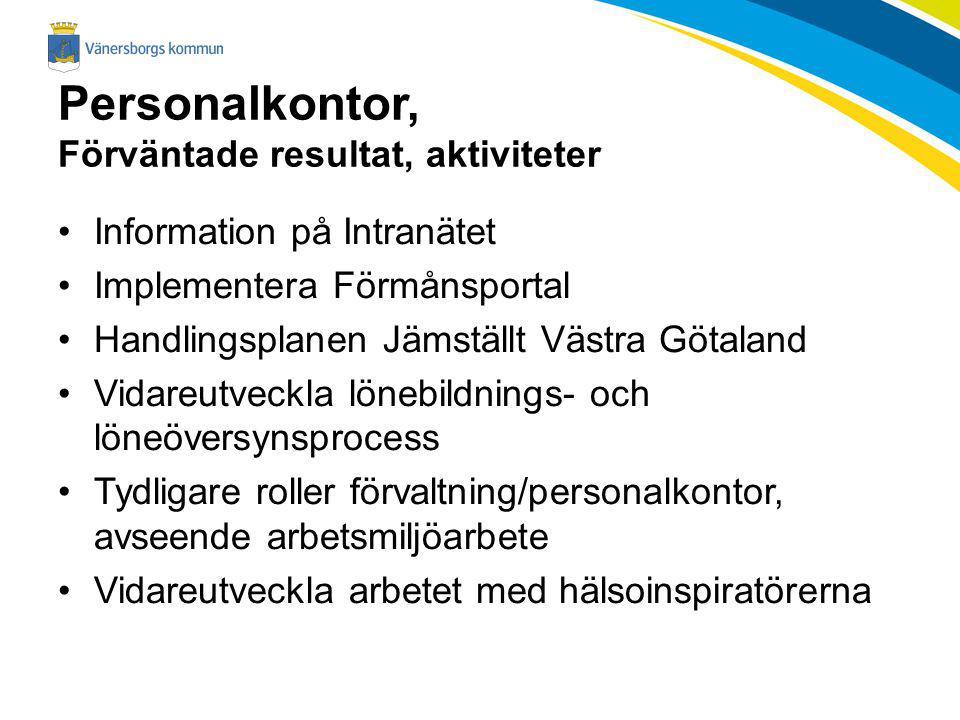 Personalkontor, Förväntade resultat, aktiviteter Information på Intranätet Implementera Förmånsportal Handlingsplanen Jämställt Västra Götaland Vidare