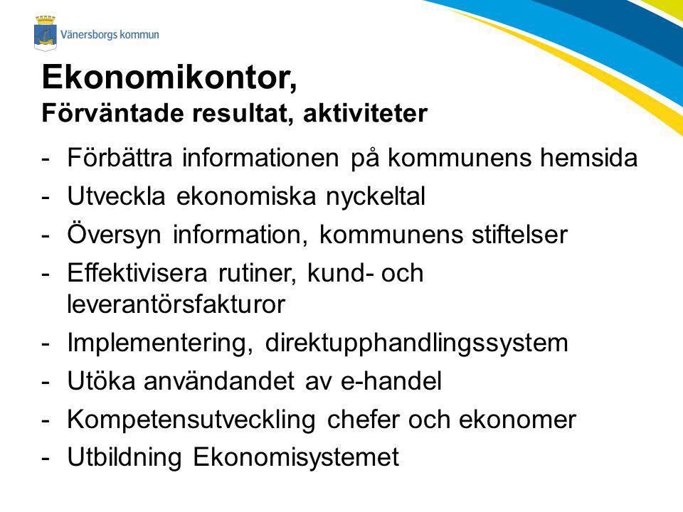 Ekonomikontor, Förväntade resultat, aktiviteter -Förbättra informationen på kommunens hemsida -Utveckla ekonomiska nyckeltal -Översyn information, kom
