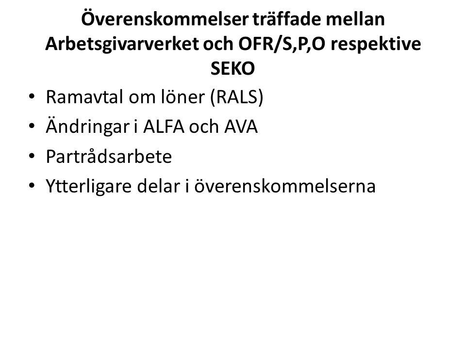 Överenskommelser träffade mellan Arbetsgivarverket och OFR/S,P,O respektive SEKO Ramavtal om löner (RALS) Ändringar i ALFA och AVA Partrådsarbete Ytte