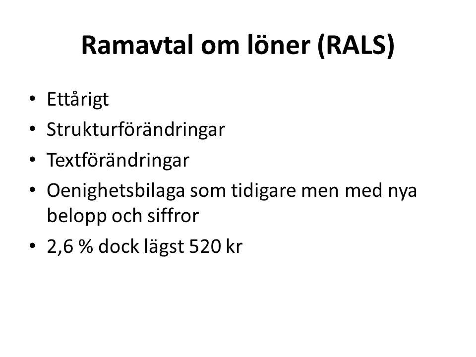 Ramavtal om löner (RALS) Ettårigt Strukturförändringar Textförändringar Oenighetsbilaga som tidigare men med nya belopp och siffror 2,6 % dock lägst 5