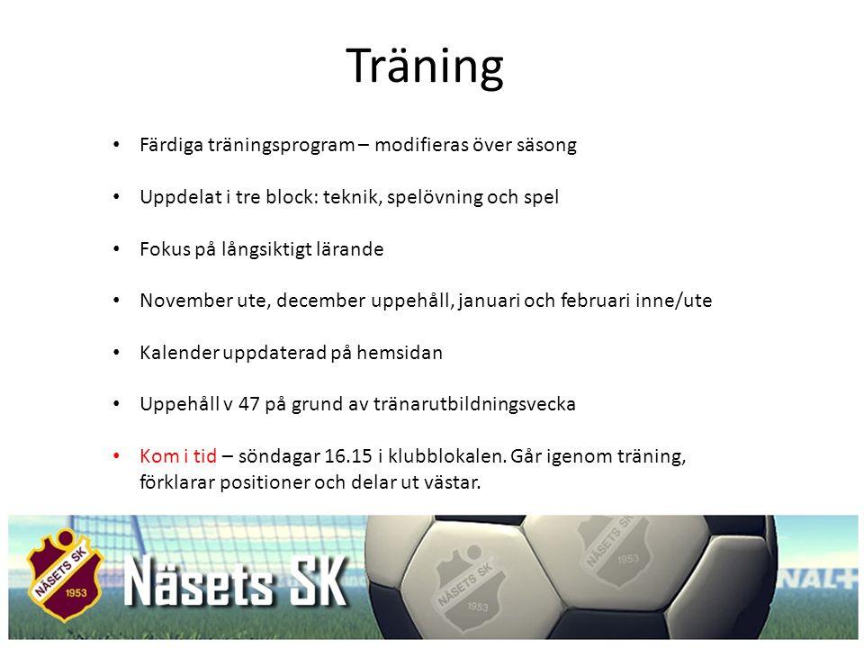 Träning Färdiga träningsprogram – modifieras över säsong Uppdelat i tre block: teknik, spelövning och spel Fokus på långsiktigt lärande November ute,