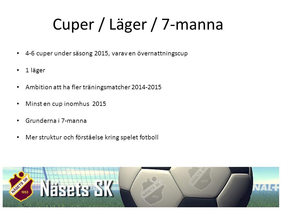 Cuper / Läger / 7-manna 4-6 cuper under säsong 2015, varav en övernattningscup 1 läger Ambition att ha fler träningsmatcher 2014-2015 Minst en cup ino