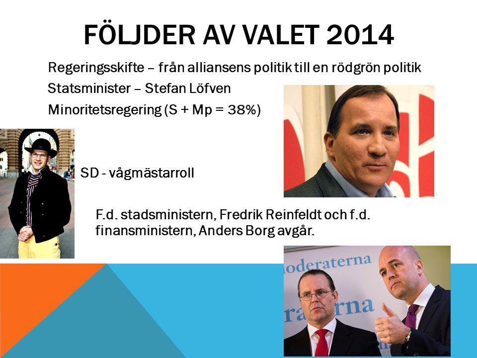 FÖLJDER AV VALET 2014 Regeringsskifte – från alliansens politik till en rödgrön politik Statsminister – Stefan Löfven Minoritetsregering (S + Mp = 38%) SD - vågmästarroll F.d.