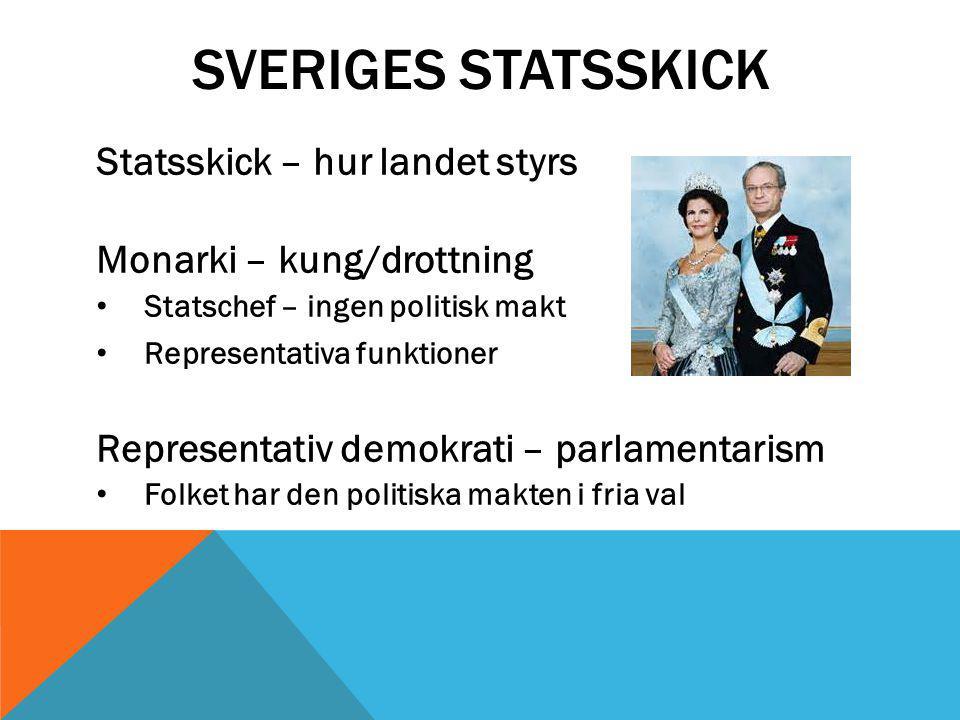 SVERIGES STATSSKICK Statsskick – hur landet styrs Monarki – kung/drottning Statschef – ingen politisk makt Representativa funktioner Representativ dem