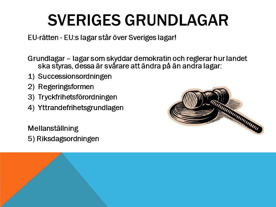 SVERIGES GRUNDLAGAR EU-rätten - EU:s lagar står över Sveriges lagar.