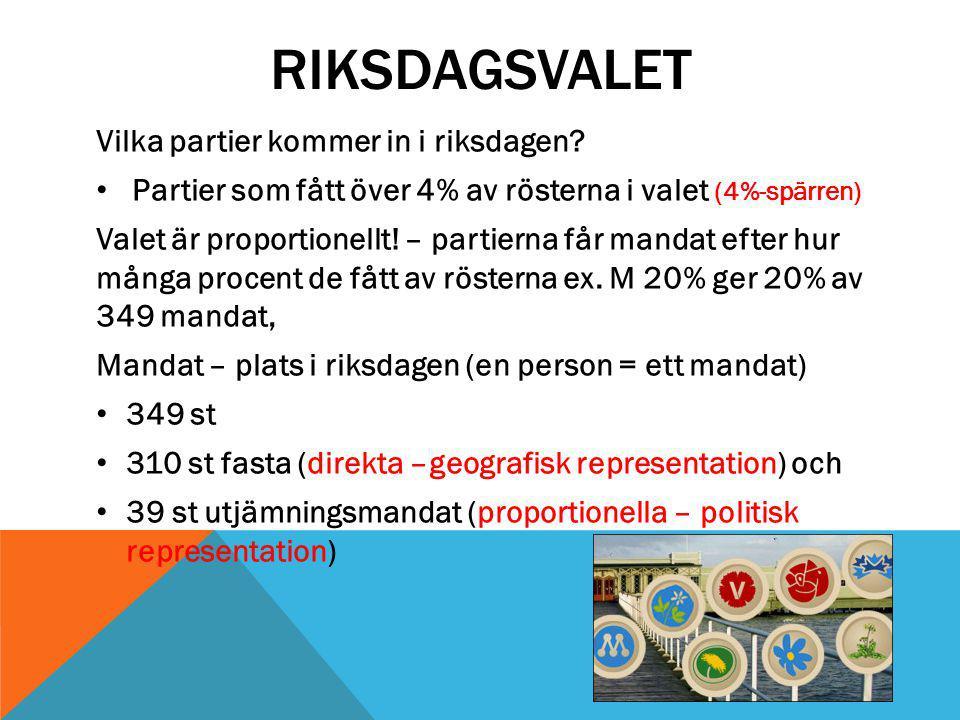 RIKSDAGSVALET Vilka partier kommer in i riksdagen.