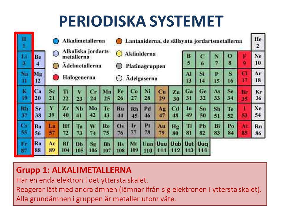 PERIODISKA SYSTEMET Grupp 1: ALKALIMETALLERNA Har en enda elektron i det yttersta skalet. Reagerar lätt med andra ämnen (lämnar ifrån sig elektronen i