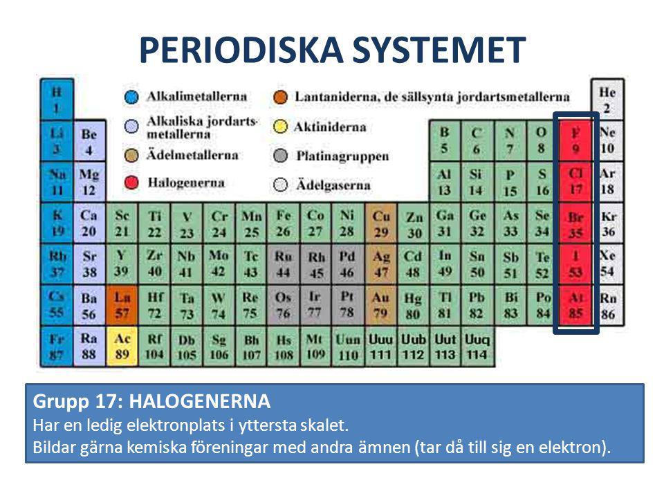PERIODISKA SYSTEMET Grupp 17: HALOGENERNA Har en ledig elektronplats i yttersta skalet. Bildar gärna kemiska föreningar med andra ämnen (tar då till s