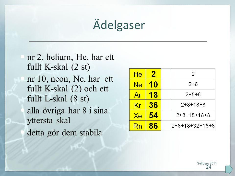 Ädelgaser nr 2, helium, He, har ett fullt K-skal (2 st) nr 10, neon, Ne, har ett fullt K-skal (2) och ett fullt L-skal (8 st) alla övriga har 8 i sina