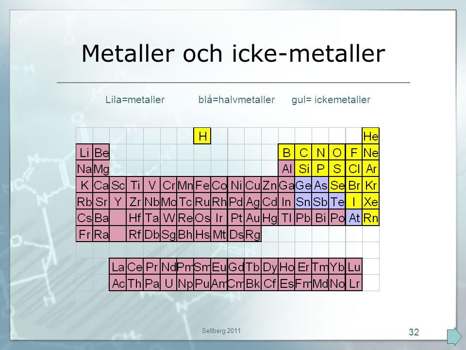 Metaller och icke-metaller Sellberg 2011 32 Lila=metallerblå=halvmetallergul= ickemetaller