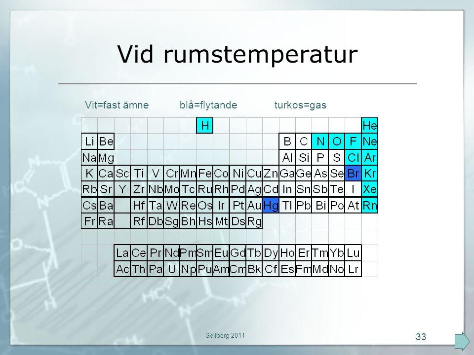 Vid rumstemperatur Sellberg 2011 33 Vit=fast ämneblå=flytandeturkos=gas