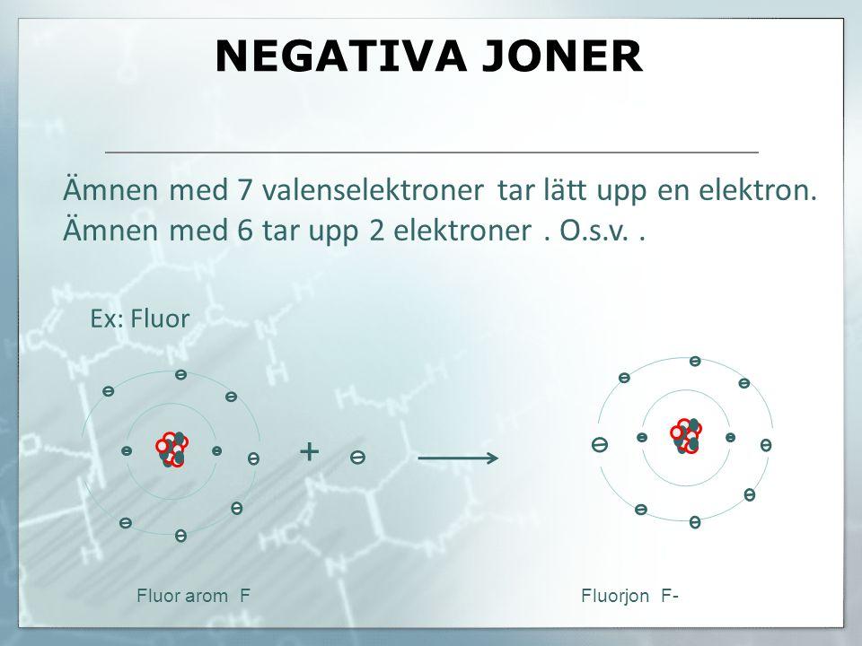 NEGATIVA JONER Ämnen med 7 valenselektroner tar lätt upp en elektron. Ämnen med 6 tar upp 2 elektroner. O.s.v.. Fluor arom FFluorjon F- + Ex: Fluor