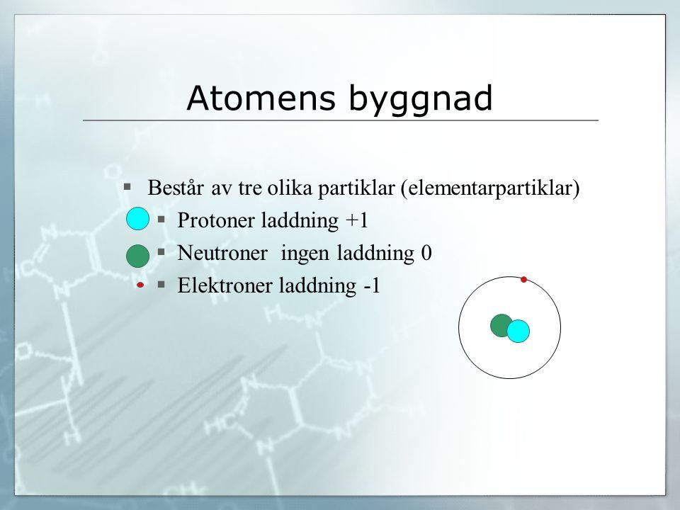 Atomens byggnad  Består av tre olika partiklar (elementarpartiklar)  Protoner laddning +1  Neutroner ingen laddning 0  Elektroner laddning -1