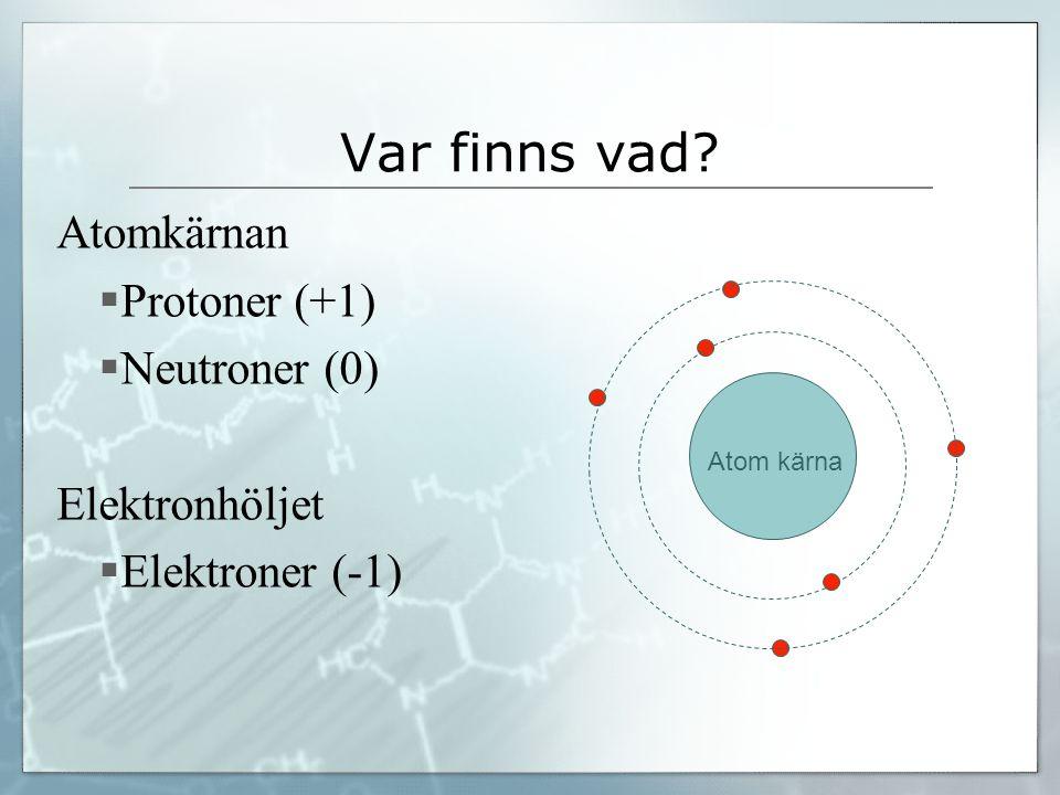 Var finns vad? Atomkärnan  Protoner (+1)  Neutroner (0) Elektronhöljet  Elektroner (-1) Atom kärna