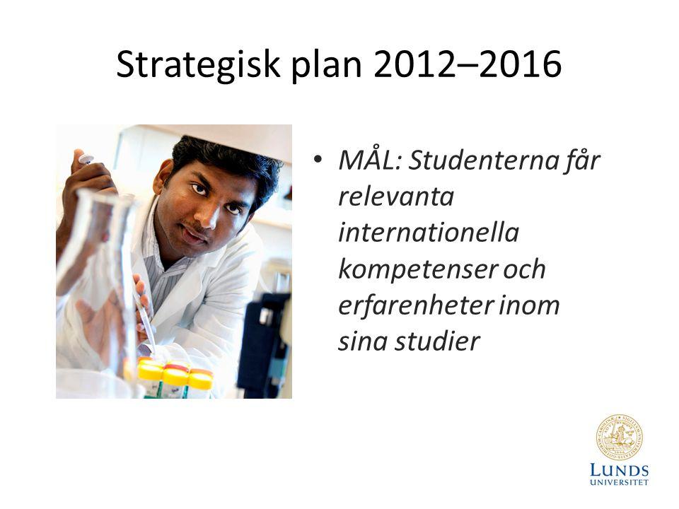Strategisk plan 2012–2016 MÅL: Studenterna får relevanta internationella kompetenser och erfarenheter inom sina studier