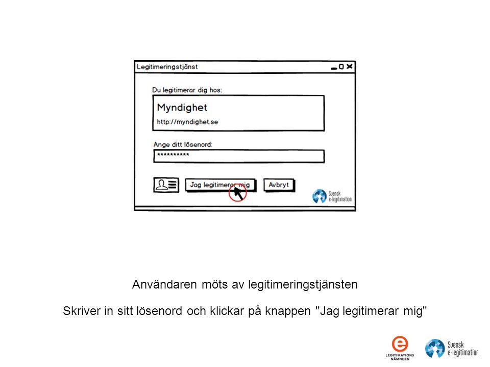 Användaren möts av legitimeringstjänsten Skriver in sitt lösenord och klickar på knappen Jag legitimerar mig
