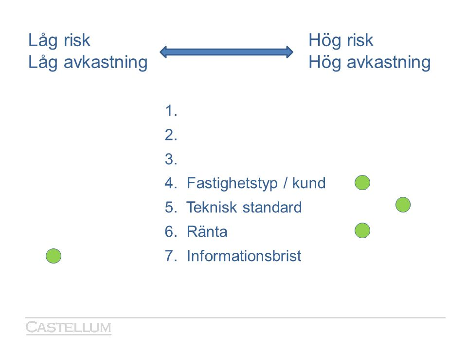 Låg riskHög risk Låg avkastningHög avkastning 1. 2. 3. 4. Fastighetstyp / kund 5. Teknisk standard 6. Ränta 7. Informationsbrist
