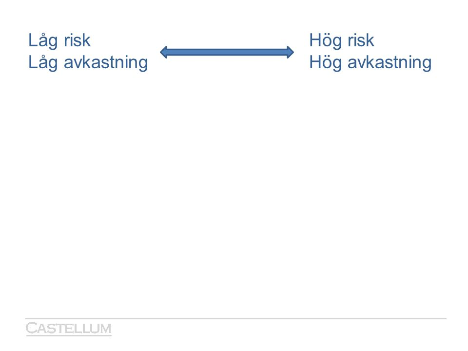 Låg riskHög risk Låg avkastningHög avkastning