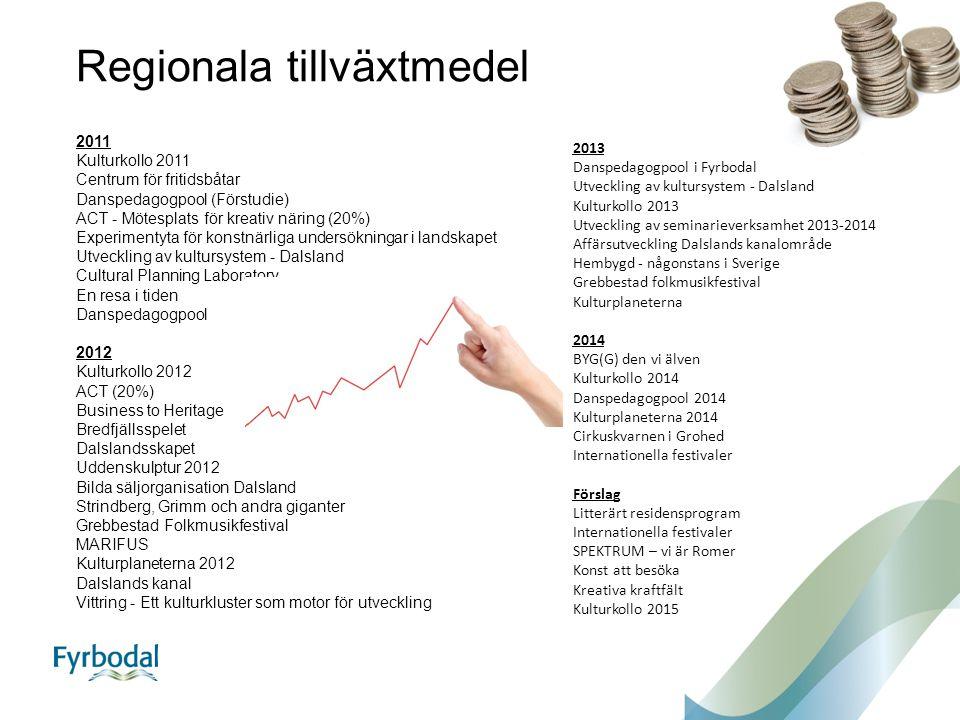 Fortsättning tillväxt Regionutvecklingssekretariatet Näringsliv - Socialt Entreprenörskap - finansiering av innovativa projekt inom den sociala ekonomin.
