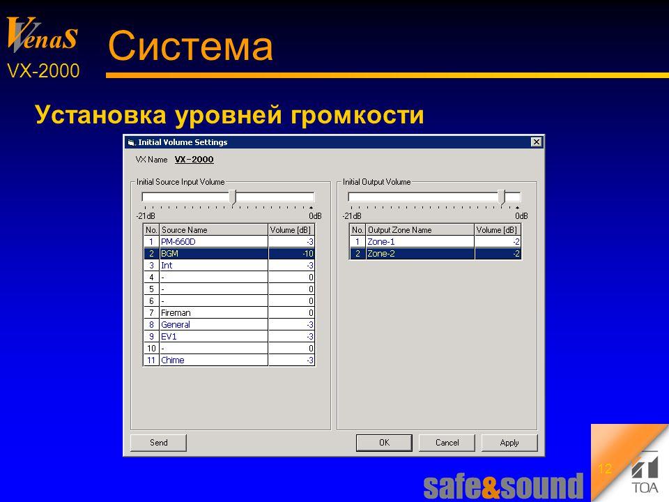 Background Design: Torsten Kranz V V ena s VX-2000 12 Система Установка уровней громкости