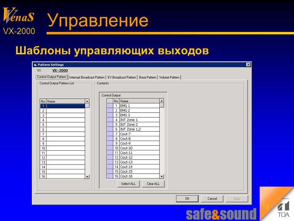 Background Design: Torsten Kranz V V ena s VX-2000 18 Управление Шаблоны управляющих выходов