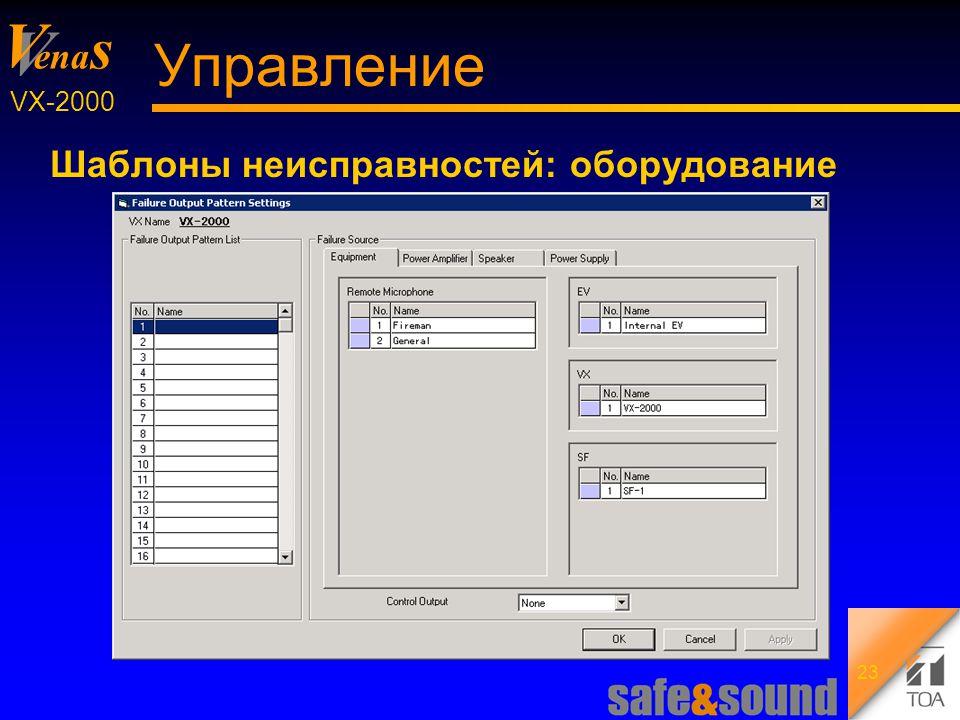 Background Design: Torsten Kranz V V ena s VX-2000 23 Управление Шаблоны неисправностей: оборудование