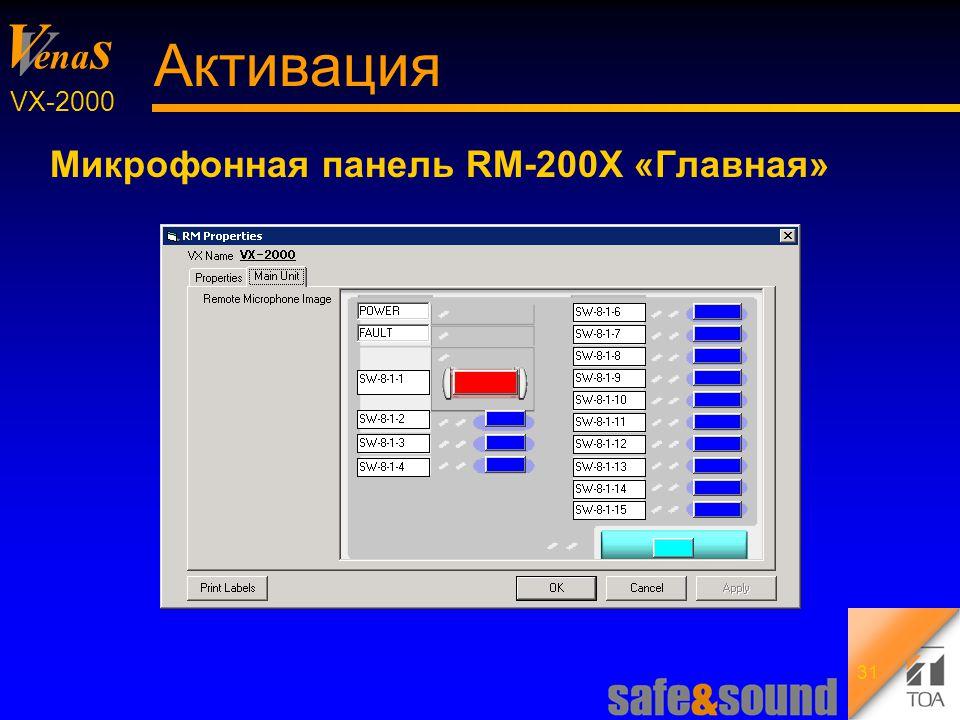 Background Design: Torsten Kranz V V ena s VX-2000 31 Активация Микрофонная панель RM-200X «Главная»