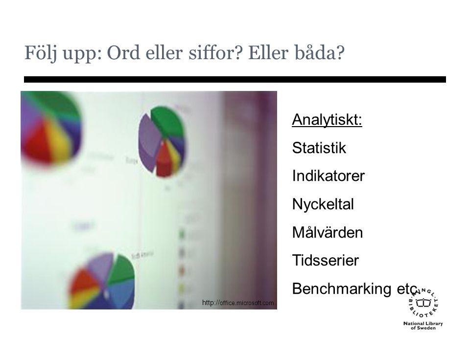 Följ upp: Ord eller siffor? Eller båda? Analytiskt: Statistik Indikatorer Nyckeltal Målvärden Tidsserier Benchmarking etc. http:// office.microsoft.co