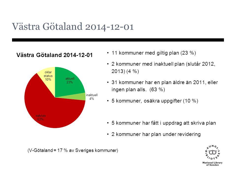 Västra Götaland 2014-12-01 11 kommuner med giltig plan (23 %) 2 kommuner med inaktuell plan (slutår 2012, 2013) (4 %) 31 kommuner har en plan äldre än