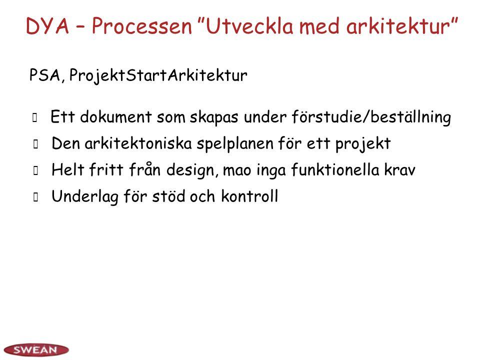 DYA – Processen Utveckla med arkitektur Ett dokument som skapas under förstudie/beställning Den arkitektoniska spelplanen för ett projekt Helt fritt från design, mao inga funktionella krav Underlag för stöd och kontroll PSA, ProjektStartArkitektur