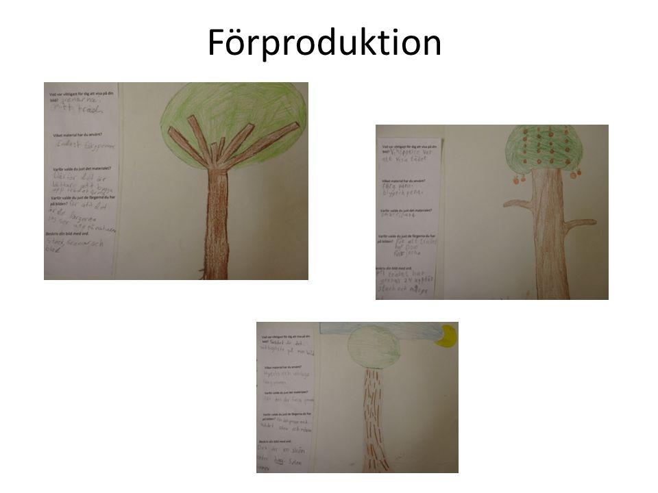 Slutproduktion En målning av ett träd - inspirerad av Van Gogh med täckande färger En faktatext om ett specifikt träd ex.