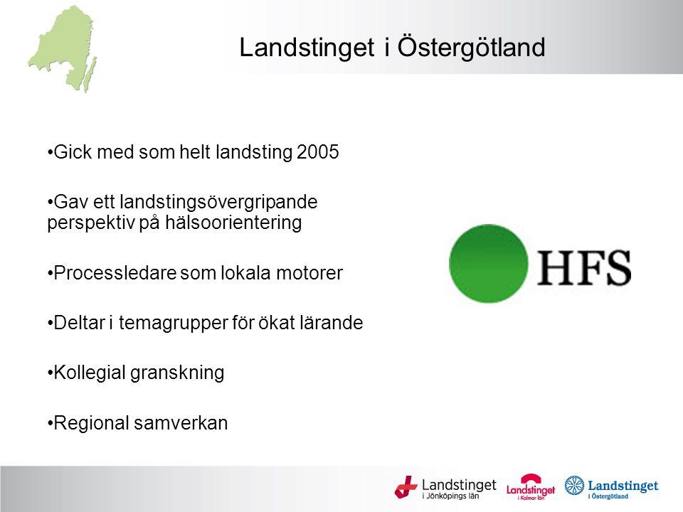 Landstinget i Östergötland Gick med som helt landsting 2005 Gav ett landstingsövergripande perspektiv på hälsoorientering Processledare som lokala motorer Deltar i temagrupper för ökat lärande Kollegial granskning Regional samverkan
