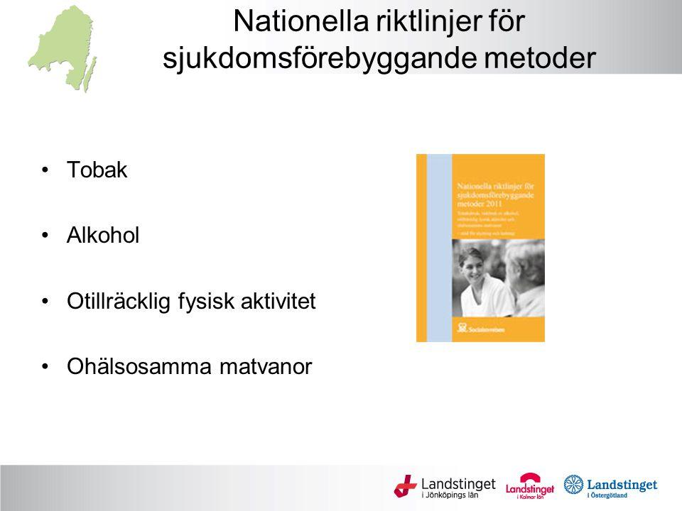 Nationella riktlinjer för sjukdomsförebyggande metoder Tobak Alkohol Otillräcklig fysisk aktivitet Ohälsosamma matvanor