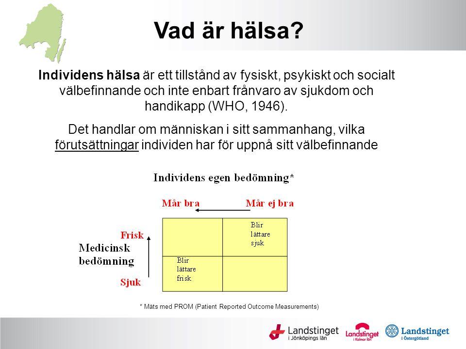 Individens hälsa är ett tillstånd av fysiskt, psykiskt och socialt välbefinnande och inte enbart frånvaro av sjukdom och handikapp (WHO, 1946).