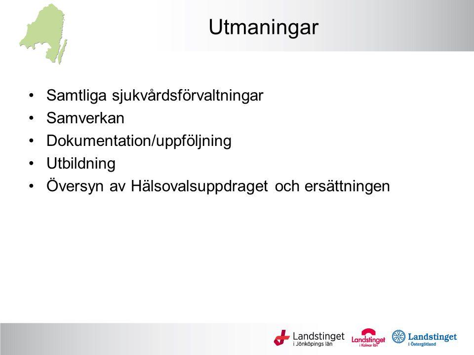 Utmaningar Samtliga sjukvårdsförvaltningar Samverkan Dokumentation/uppföljning Utbildning Översyn av Hälsovalsuppdraget och ersättningen