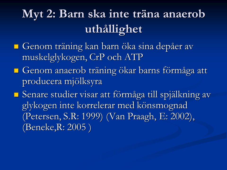 Myt 2: Barn ska inte träna anaerob uthållighet Genom träning kan barn öka sina depåer av muskelglykogen, CrP och ATP Genom träning kan barn öka sina depåer av muskelglykogen, CrP och ATP Genom anaerob träning ökar barns förmåga att producera mjölksyra Genom anaerob träning ökar barns förmåga att producera mjölksyra Senare studier visar att förmåga till spjälkning av glykogen inte korrelerar med könsmognad (Petersen, S.R: 1999) (Van Praagh, E: 2002), (Beneke,R: 2005 ) Senare studier visar att förmåga till spjälkning av glykogen inte korrelerar med könsmognad (Petersen, S.R: 1999) (Van Praagh, E: 2002), (Beneke,R: 2005 )