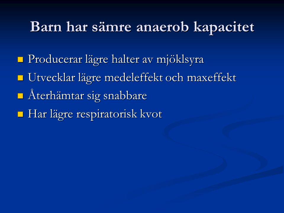 Barn har sämre anaerob kapacitet Producerar lägre halter av mjöklsyra Producerar lägre halter av mjöklsyra Utvecklar lägre medeleffekt och maxeffekt U