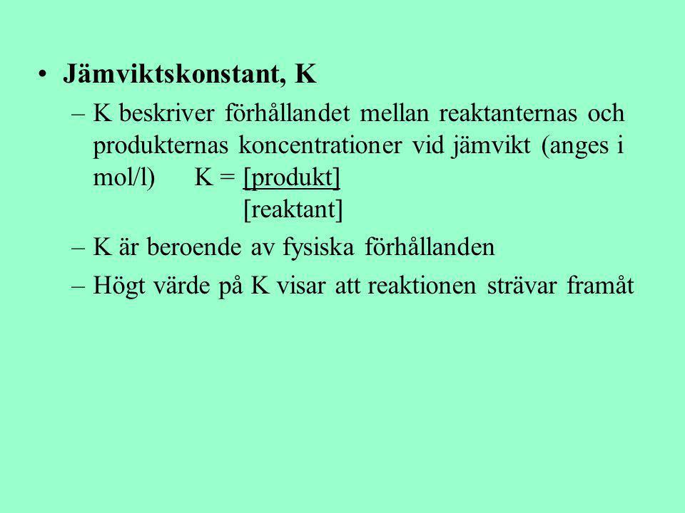Jämviktskonstant, K –K beskriver förhållandet mellan reaktanternas och produkternas koncentrationer vid jämvikt (anges i mol/l) K =  produkt   reak
