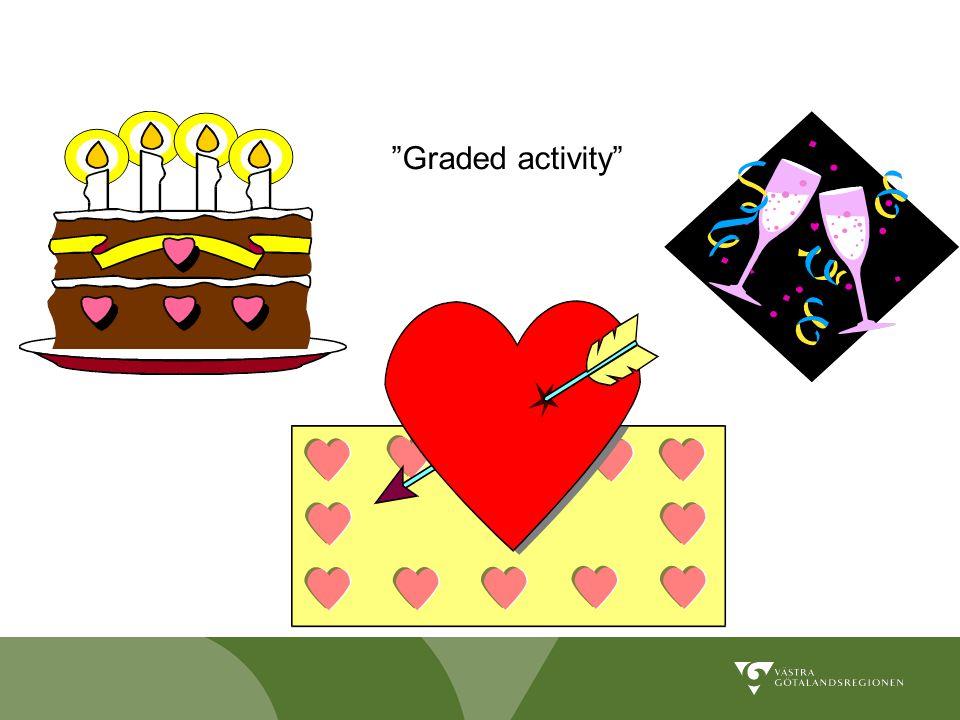 """""""Graded activity"""""""