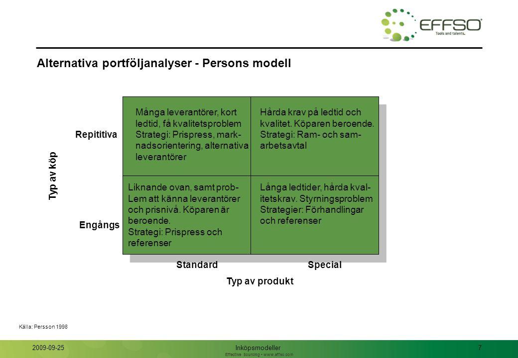 Effective Sourcing www.effso.com Inköpsmodeller7 2009-09-25 Alternativa portföljanalyser - Persons modell Många leverantörer, kort ledtid, få kvalitet