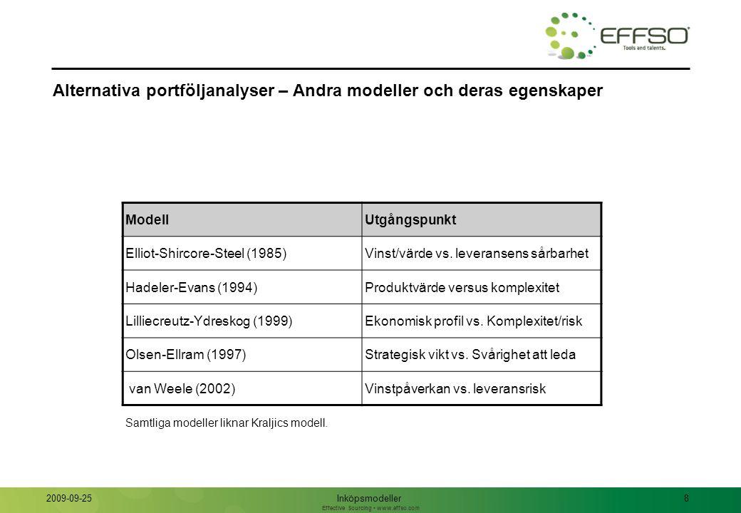 Effective Sourcing www.effso.com Inköpsmodeller8 2009-09-25 Alternativa portföljanalyser – Andra modeller och deras egenskaper ModellUtgångspunkt Elli