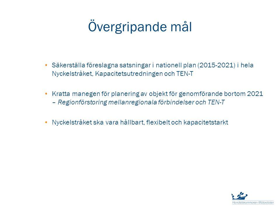 Övergripande mål Säkerställa föreslagna satsningar i nationell plan (2015-2021) i hela Nyckelstråket, Kapacitetsutredningen och TEN-T Kratta manegen f